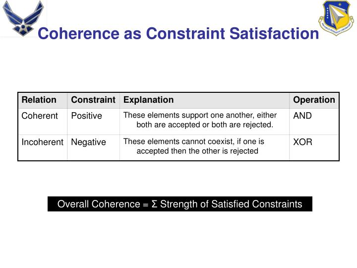 Coherence as Constraint Satisfaction
