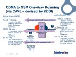 cdma to gsm one way roaming via cave devised by kddi