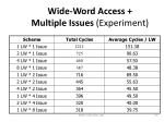 wide word access multiple issues experiment