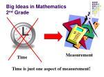 big ideas in mathematics 2 nd grade