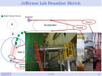 jefferson lab beamline sketch1