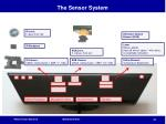the sensor system