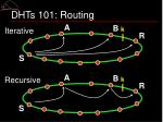 dhts 101 routing1