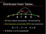 distributed hash tables3