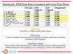 statistically ntm drive best correlated with local flow shear