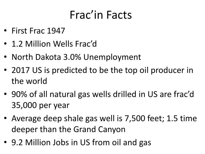 Frac'in Facts