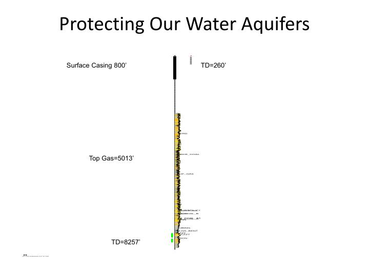 Protecting Our Water Aquifers