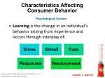 characteristics affecting consumer behavior35