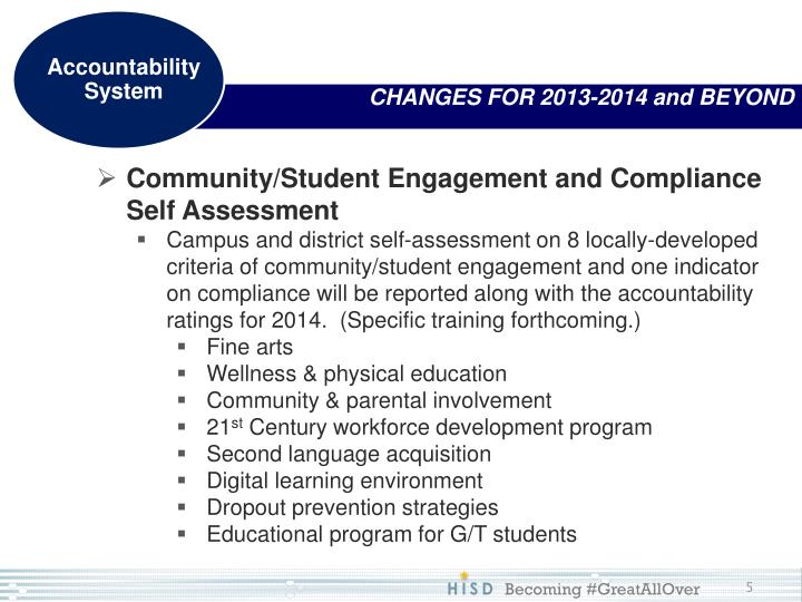 CHANGES FOR 2013-2014 and