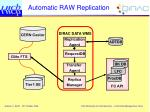 automatic raw replication