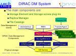 dirac dm system