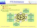 fts architecture