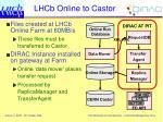 lhcb online to castor