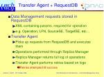 transfer agent requestdb