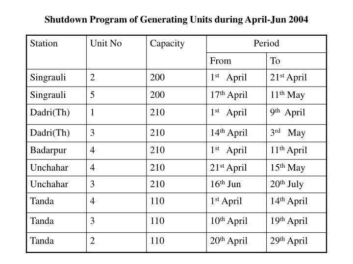 Shutdown Program of Generating Units during April-Jun 2004