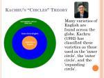 kachru s circles theory