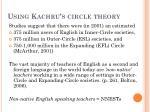 using kachru s circle theory