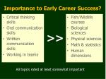 importance to early career success