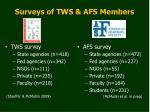 surveys of tws afs members