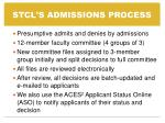 stcl s admissions process