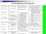 r3 acceptance test results1