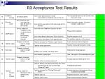r3 acceptance test results2