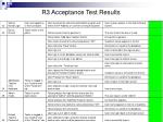 r3 acceptance test results3