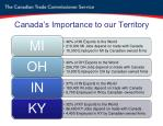 canada s importance to our territory