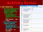 activity series2