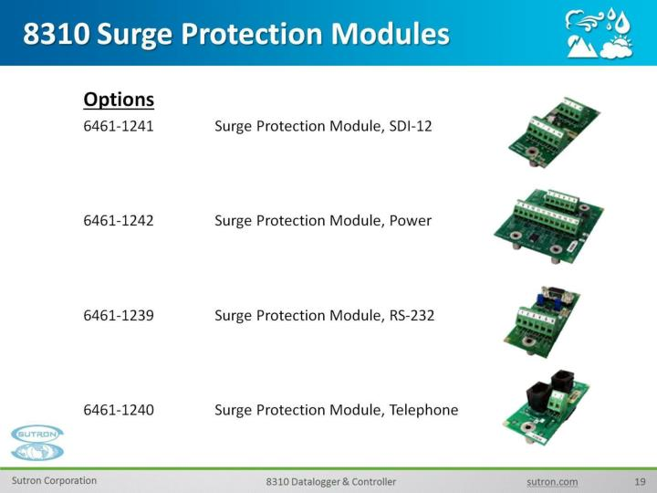8310 Surge Protection Modules