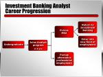 investment banking analyst career progression