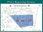 police reporting district