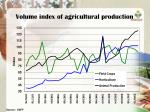 volume index of agricultural production