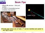 beam pipe
