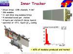 inner tracker