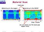 material scan