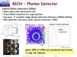 rich photon detector