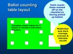 ballot counting table layout