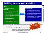 building innovation capability