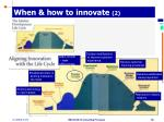 when how to innovate 2