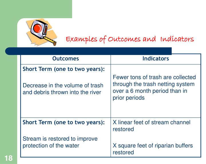 Examples of Outcomes and  Indicators