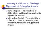 learning and growth strategic alignment of intangible assets