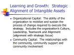learning and growth strategic alignment of intangible assets1