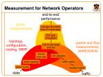 measurement for network operators1