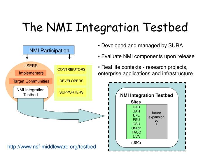 the nmi integration testbed n.