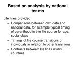 based on analysis by national teams