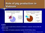 role of pig production in vietnam