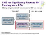 cms has significantly reduced hh funding since aca