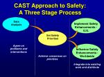 cast approach to safety a three stage process
