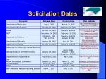 solicitation dates